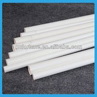 High Quality temperature rating pvc pipe