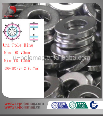 Uni-Pole Radial ring magnets