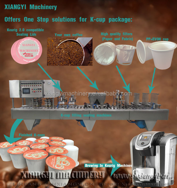 K cup Coffee Filter/K cup Capsule/Keurig K-cup Filter