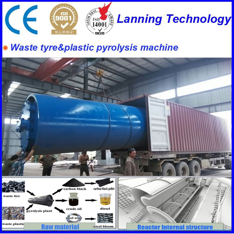 Fully safety high profits popular in India pyrolysis machine with high oil yield