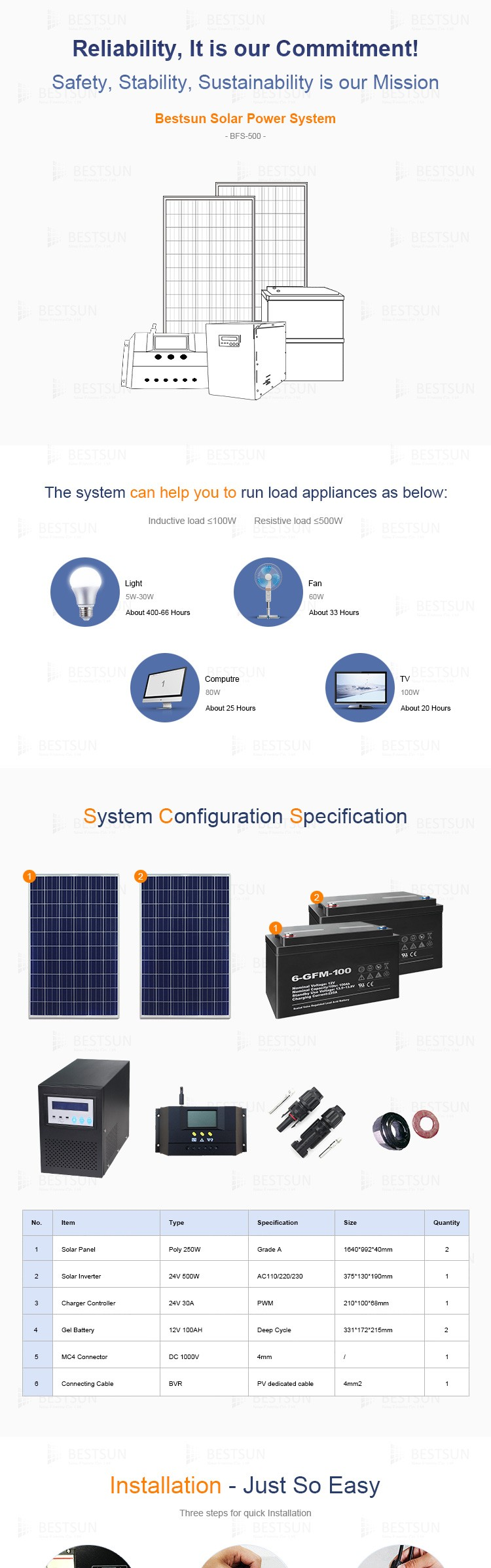 Bestsun 260W photovoltaic solar power bank factory design PV solar system kits 500w solar power supply off grid solar panel kit