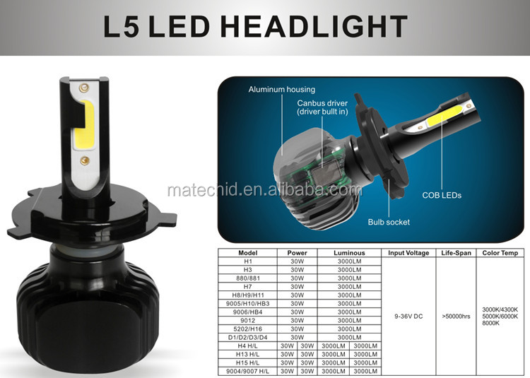 2018 LED Headlight NEW S2 L6 L5 G5 G6 G20 Canbus Car LED Headlight Bulbs 40w 60w 80w Auto Parts LED Headlight H4 H7 H11 H15