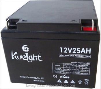 Image result for solar panel battery