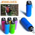 Innovative and creative products for bpa free water bottle
