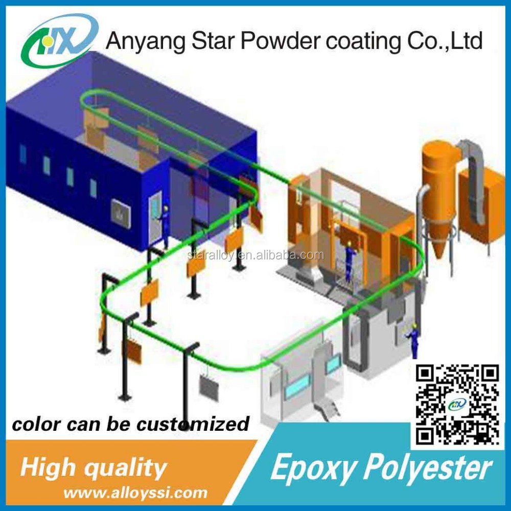 Best Products Anyang Star Supplierral nanotechnology Thermal Transfer Powder Coating