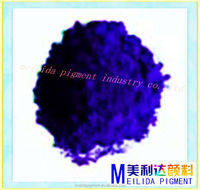 high end up p.b15.6 ceramic pigment