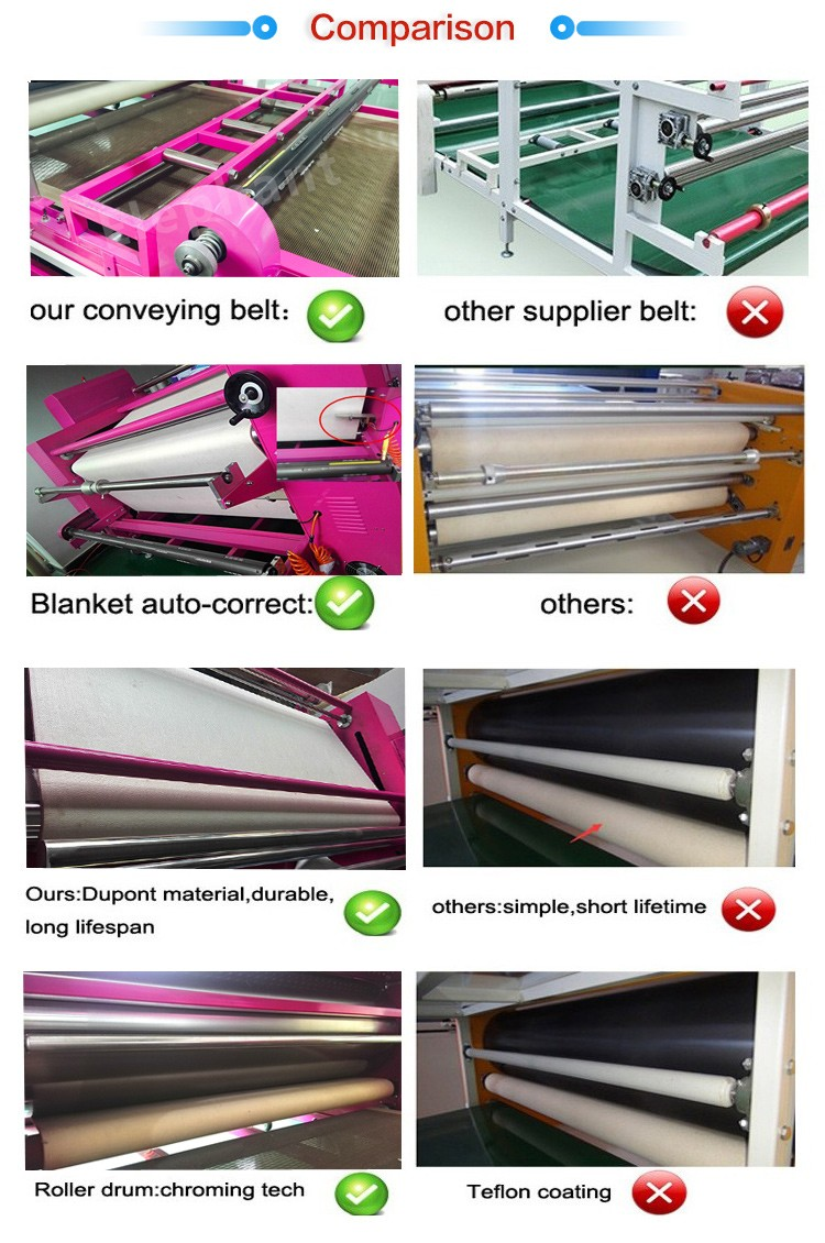 high quality roll to roll cloth printing heat press machine/ multi function calender