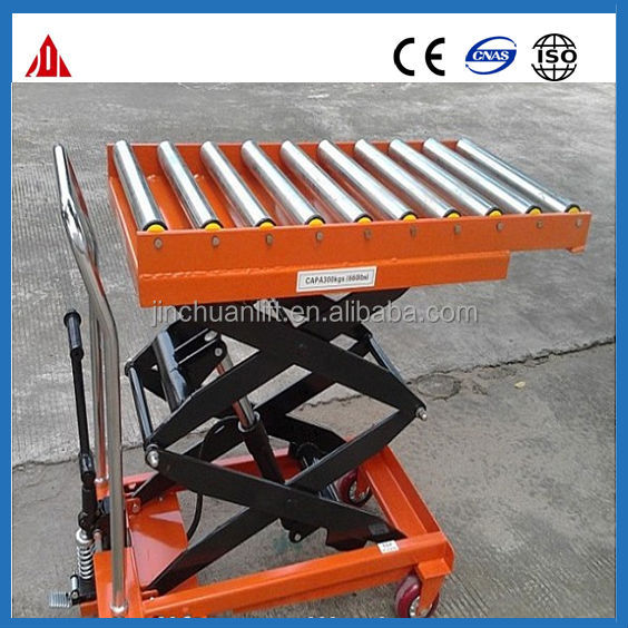 Table Hydraulic Lift Diagram : Hydraulic lifting table mobile lift