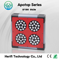Herifi Apotop series 192w-1600w LED grow light /Apollo LED grow light water soluble breeding and mushroom pipeline cultivation