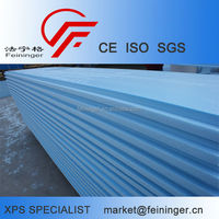 XPS Thermal Panel, thermal insulation material, thermal insulation foam board