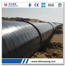 pressure rating schedule 40 black pipe gas pipe