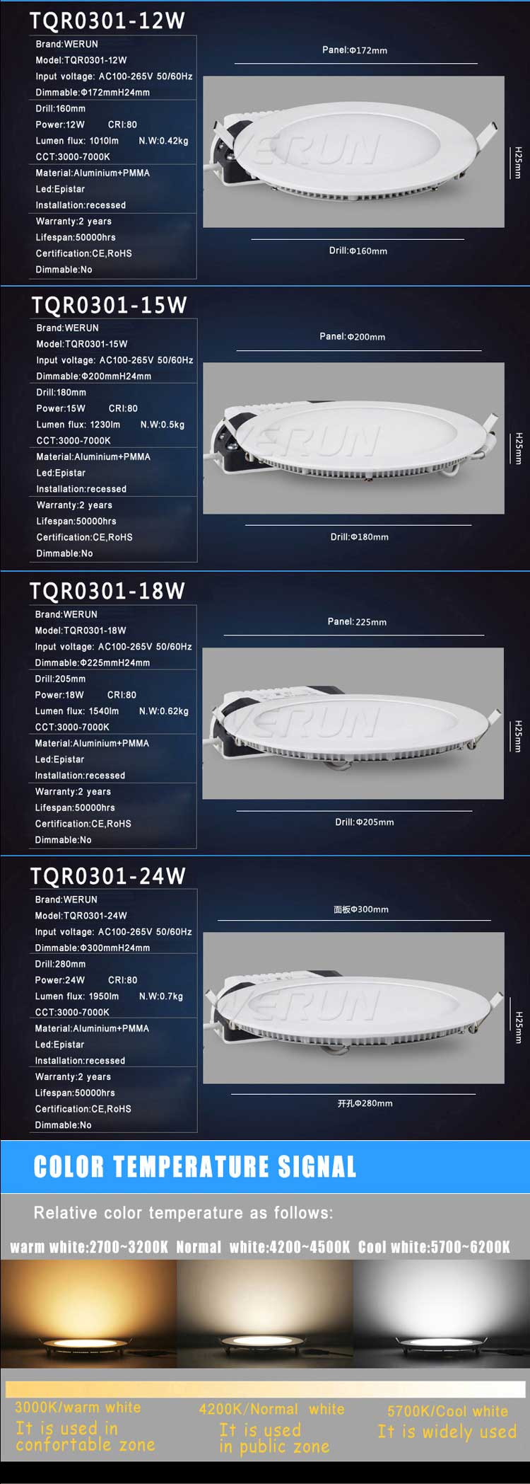 3w 6w 9w 12w new design Super thin round led ceiling light