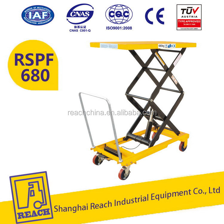 Professional portable new arrival manual portable scissor lifter