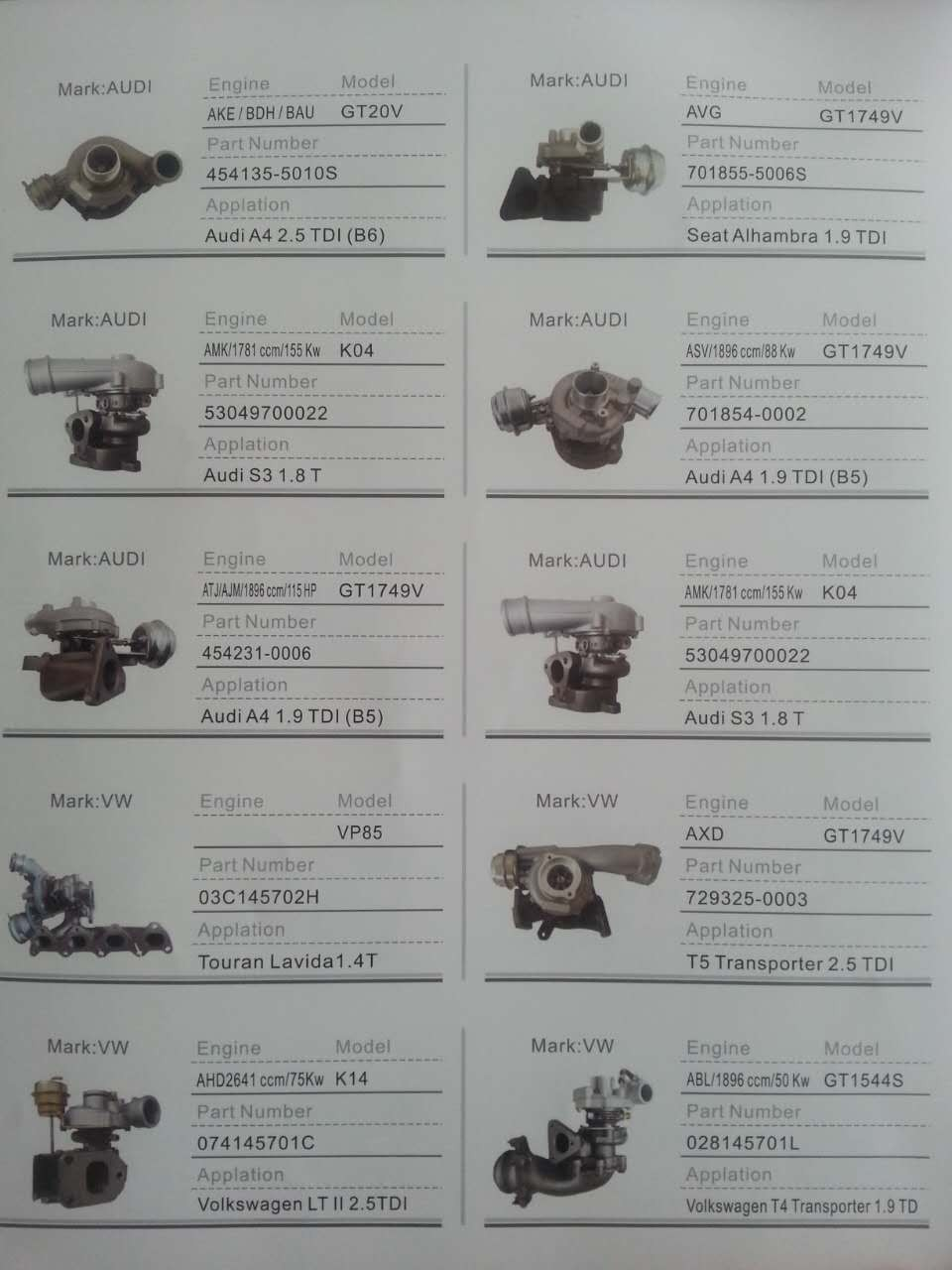 factory price good quality turbochargers
