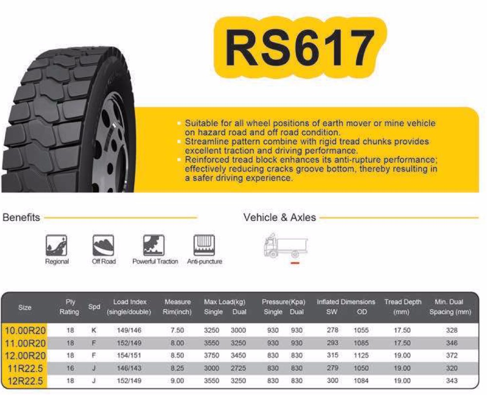 Roadshine RS617 wholesale truck tyres 11R22.5 12R22.5