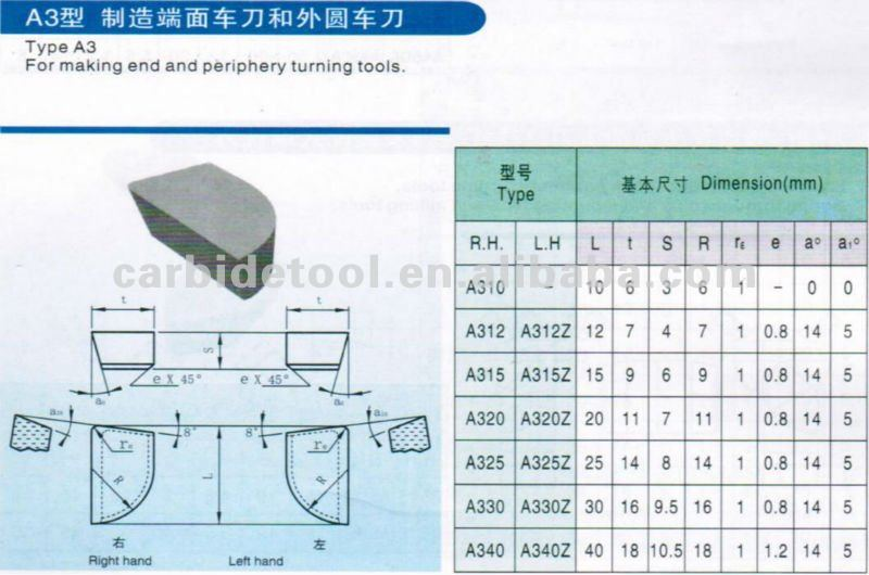 YG8 k20 cemented carbide tips for brazing grade A325