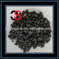Foundry material used graphite/graphitized petroleum coke/GPC