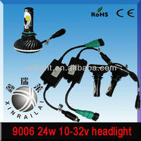 Super powerful car headlight car auto led light ,2150lm 9006 h11 h8 h9 10v-32v ,led car,offroad,truck,heaheavy truck headlight