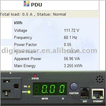 kWh PDU 15 Amp 115V Remote Power Management