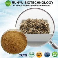 10 Years manufacturer supply organic Nettle Extract with 0.8% 1% Silica Silicone