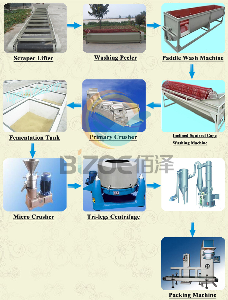 high efficiency cassava flour making machine