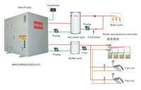 55 degree hot water,air to water high cop water heater with CE certificate