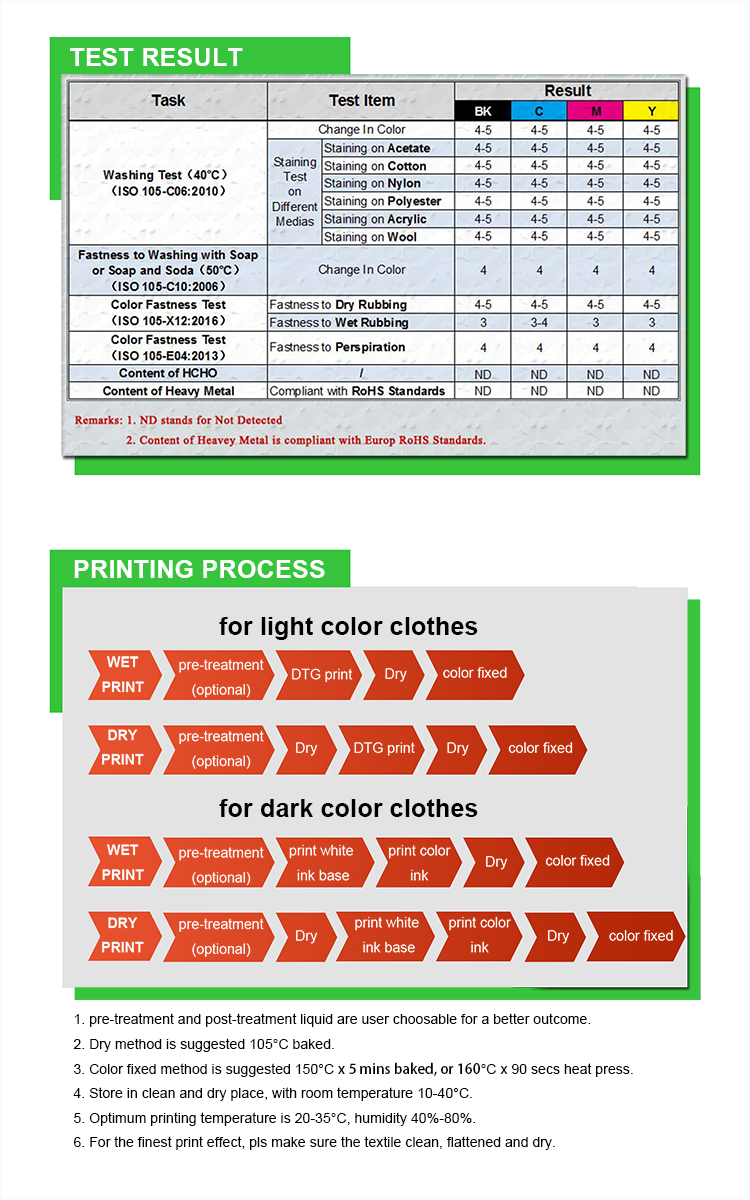 pretreatment liquid fabric cotton T-shirt printing DTG textile pigment ink for EPSON 1390 1400 1430 R2000 4880 F2000 machine
