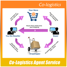 IIGOCITY Drop Shipping Agent Service from China