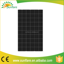 High efficiency new design 240w poly solar panel price per watt
