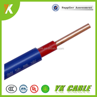 BV BVR BVV BVVR different kinds of 2.5mm2 1.5mm2 power wire color code