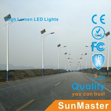 LED new technology lamps solar rechargeable battery for led light