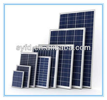 Sun Energy Products of 195W Solar PV Module