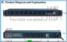 Intelligent IP monitored PDU/IP Power Distribution Unit,manufacturer