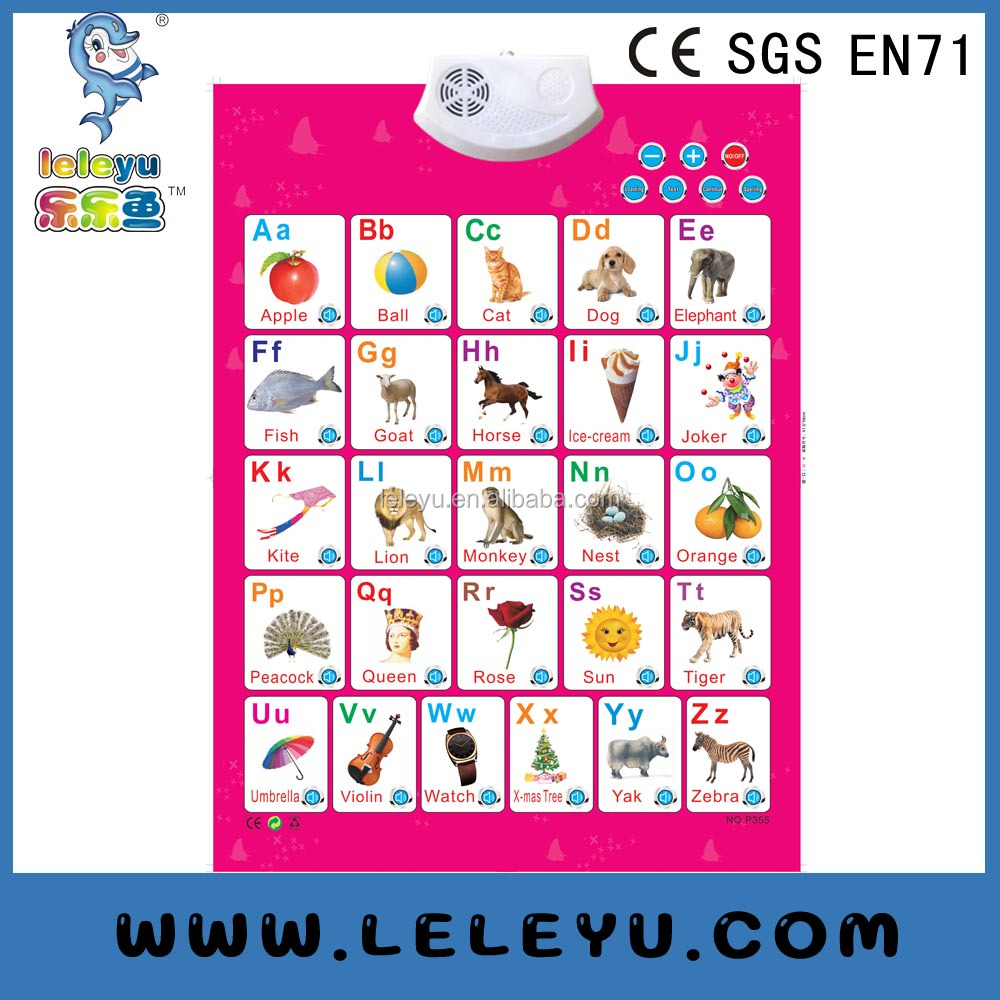 New Style teaching fruit wall chart for children education