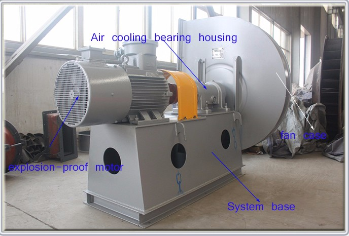 air flow explosion proofing conveying Blower fan