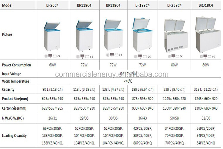 Stainless Steel Upright Commercial Ice Cream Freezer Solar