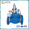 LZ800X Automatic Cast iron differential pressure regulating balance valve