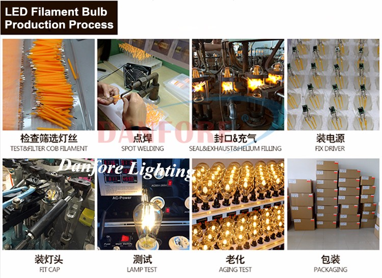 4Watt Sprial led filament light Dimmable Mega Globe Vintage LED Filament G180 LED Bulb with Golden Glass cover E40 E27 base