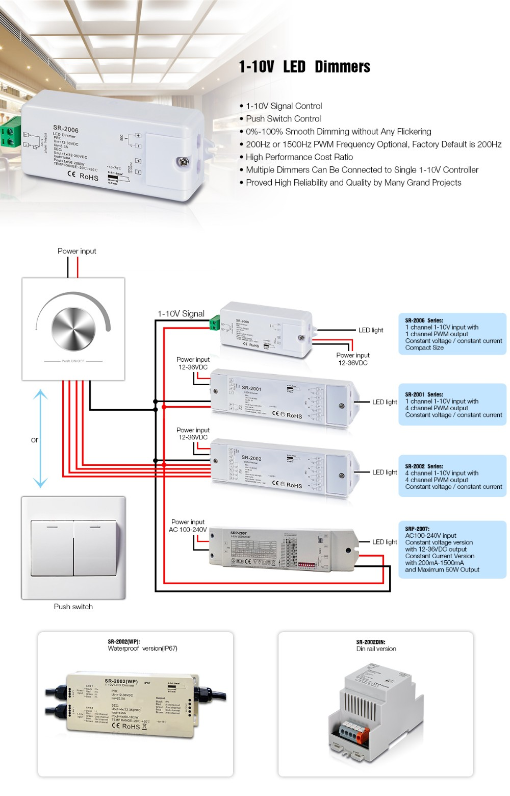 4 Channel 0//1-10V LED Dimming Controller 4CH 5A//CH Smooth Dimming without any flickering 12-36VDC