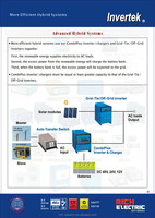 Solar power inverter hybrid used in solar power home system