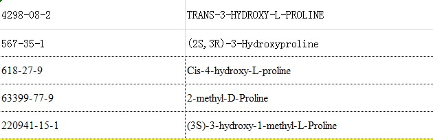 natural proline compounds chiral compounds (3R)- 3-hydroxy- D-Proline cas no.119677-21-3