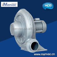 High suction centrifugal Fans blower for indoor use