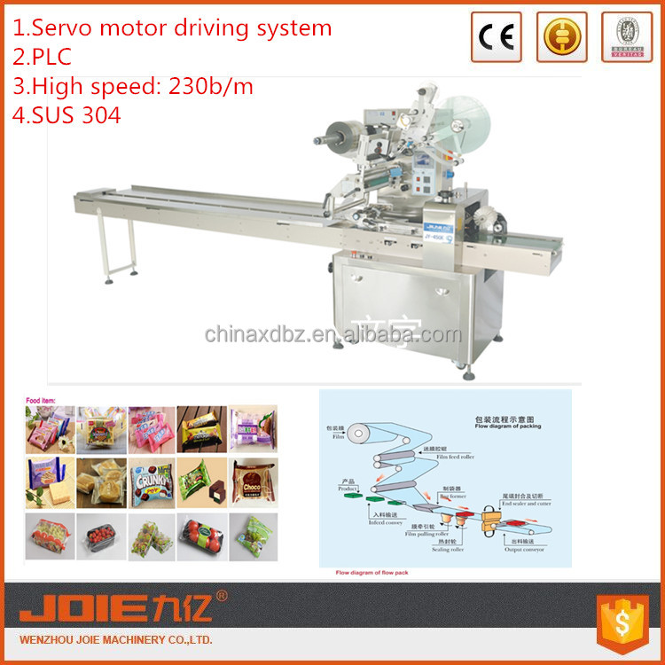 JY-320 Automatic horizontal pillow packing machine /flow wrapper for food