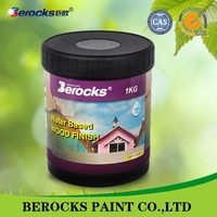 wood deco paint wood paint furniture, latex lacquer for wood