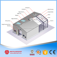 Light Steel Structure Warehouse Pre engineered Metal Building Construction Contractor Steel Framework