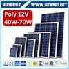 solar panel module pv panel mini solar panel 12v 55w with high quality