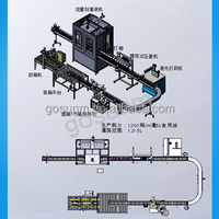 Cooking oil filling line No,1filling edible oil 1.5-5L
