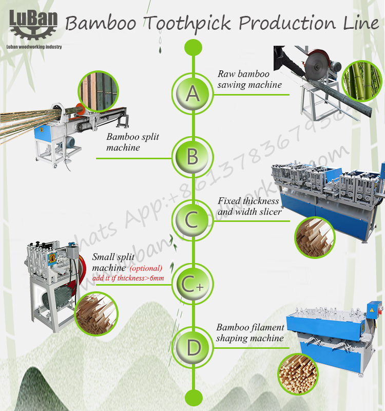 Good Quality Professional Bbq Stick Production Line for Sale