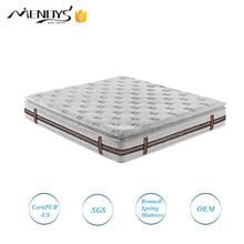 Hot sales sleep well bonnell spring king size mattress for hotel