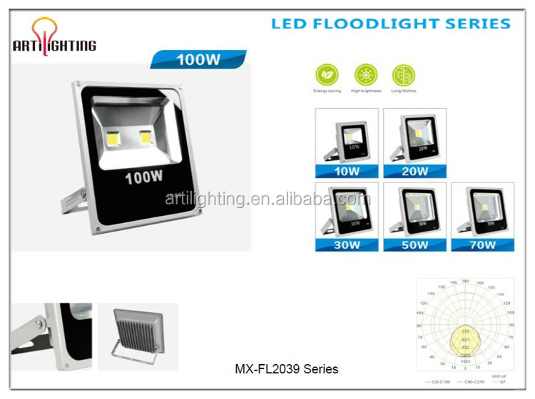 slim outdoor led flood light